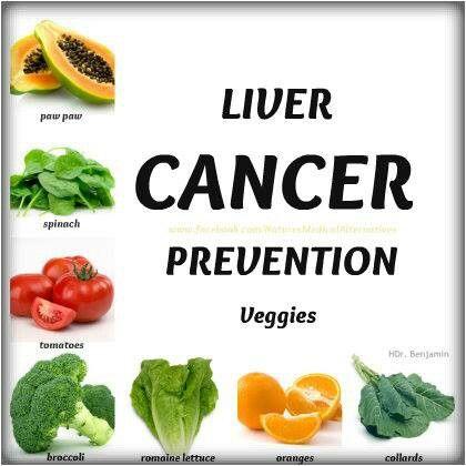 كيفية الوقاية من سرطان الكبد ؟